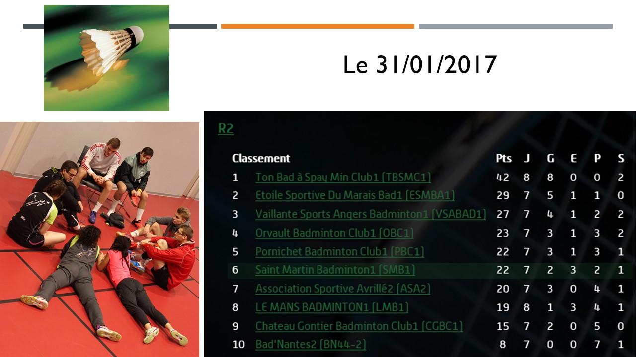 résultats équipe régionale J4