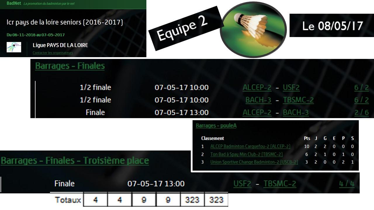 résultats équipe Départemental V Mai 17